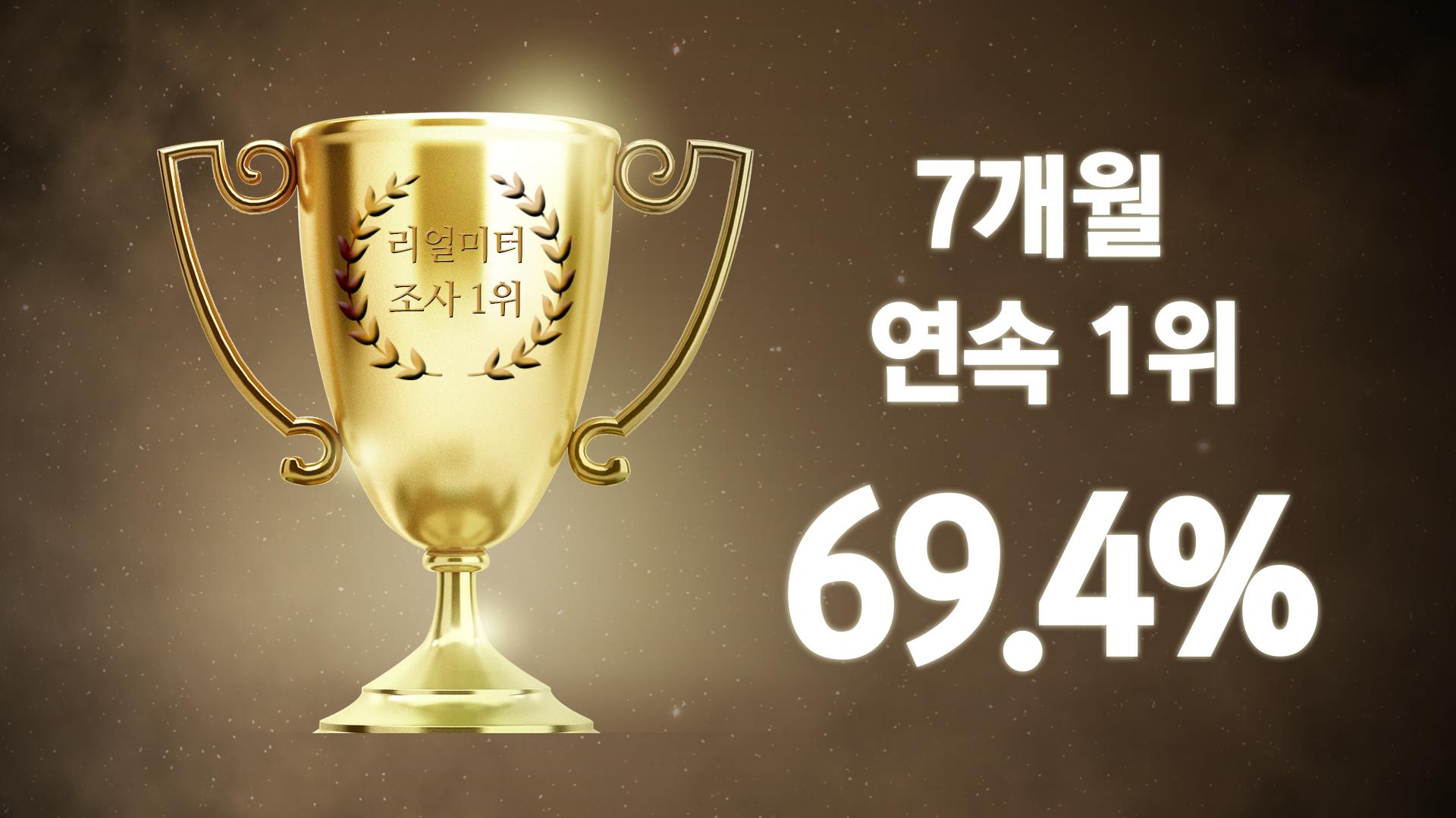 2017년 10월 리얼미터 1위