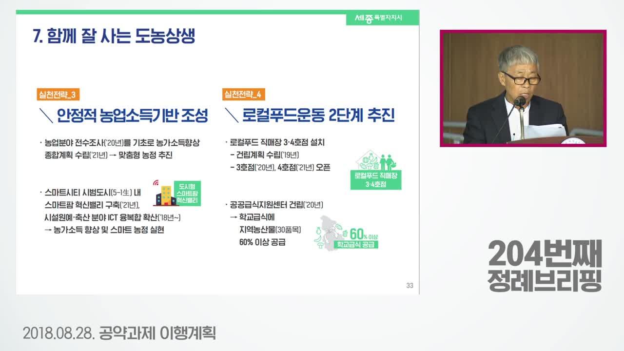 <공약 관련 영상>시정목표7 함께 잘 사는 도농상생