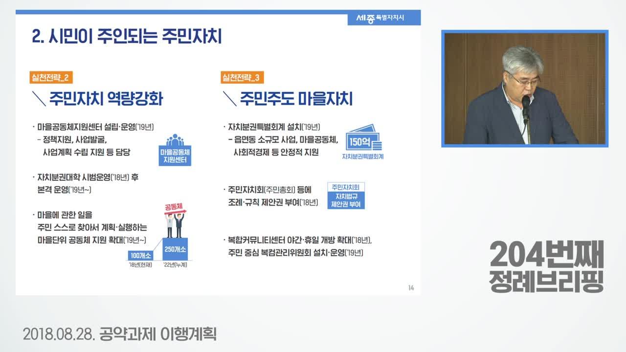 <공약 관련 영상>시정목표2 시민이 주인되는 주민자치