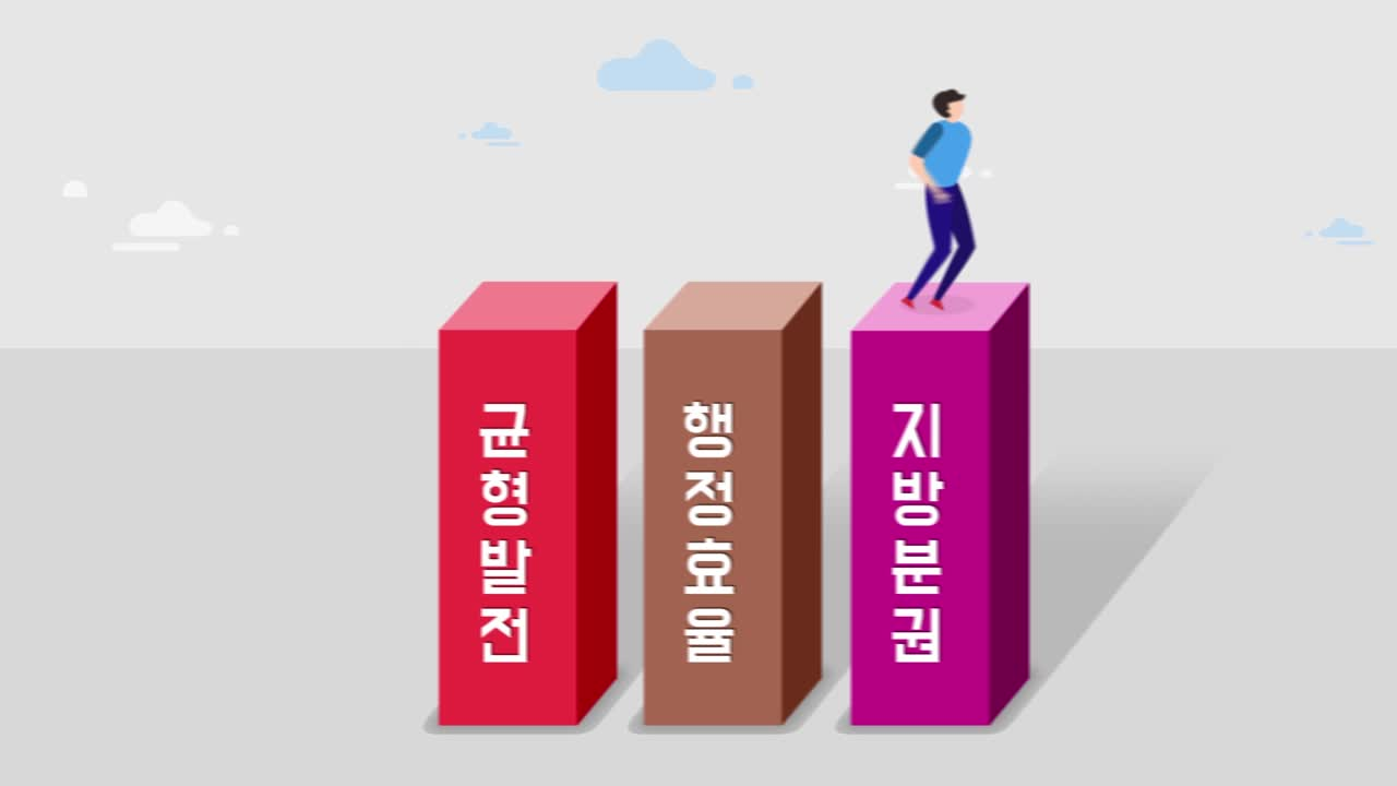 세종시 행정수도 완성 CF
