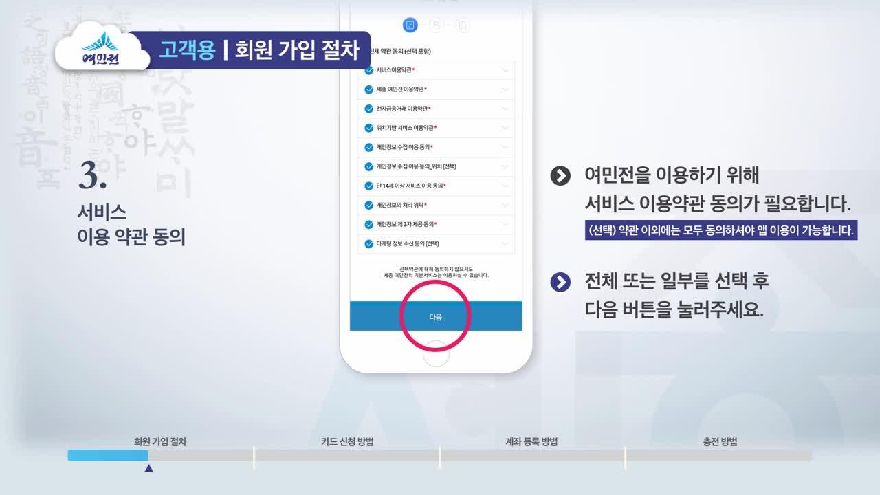 01 여민전 매뉴얼 영상_회원가입절차