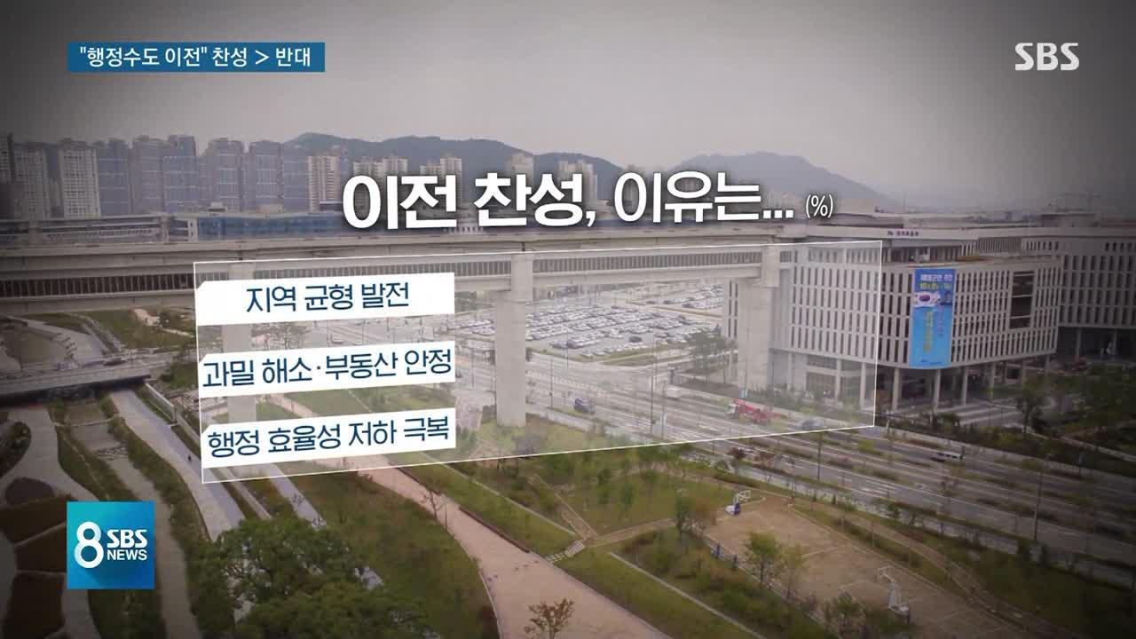 [SBS 여론조사] 행정수도 이전, 찬성 48.6% vs 반대 40.2%